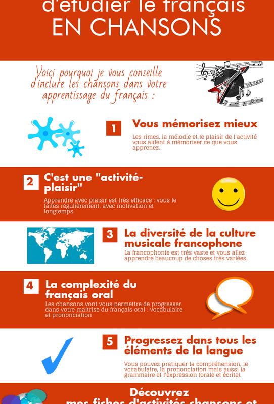 Le Conseil francophone de la chanson met fin à ses activités ! – Nouvelles – Conseil Francophone de la Chanson